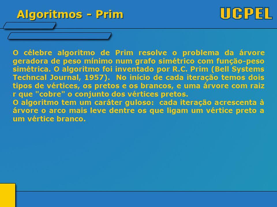 Algoritmos - Prim O célebre algoritmo de Prim resolve o problema da árvore geradora de peso mínimo num grafo simétrico com função-peso simétrica.
