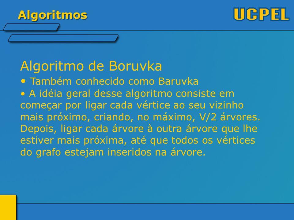Algoritmos Algoritmo de Boruvka Também conhecido como Baruvka A idéia geral desse algoritmo consiste em começar por ligar cada vértice ao seu vizinho mais próximo, criando, no máximo, V/2 árvores.