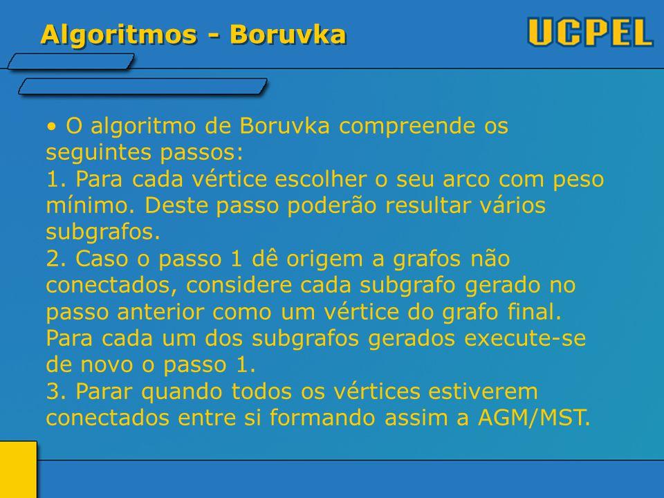 Algoritmos - Boruvka O algoritmo de Boruvka compreende os seguintes passos: 1.