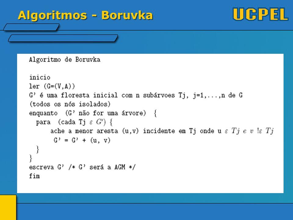 Algoritmos - Boruvka