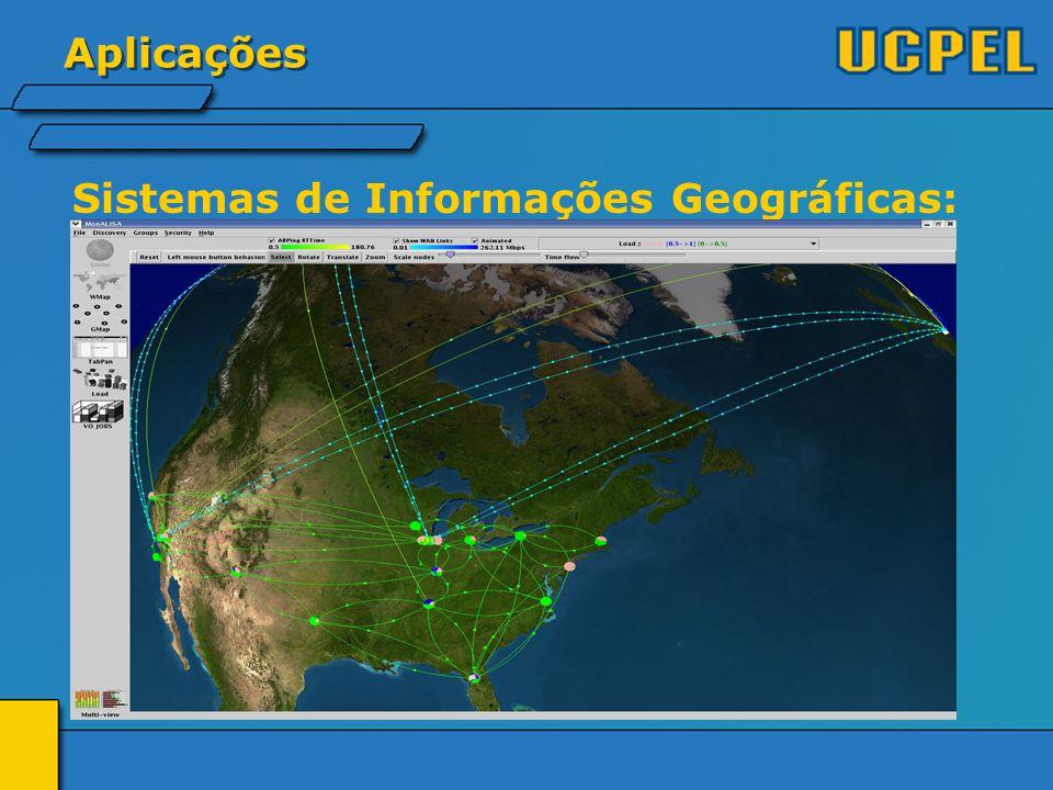 Aplicações Sistemas de Informações Geográficas:
