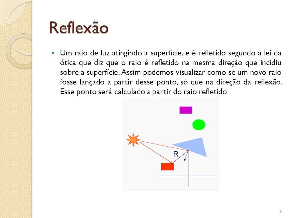 Reflexão Borrada O efeito de reflexão borrada(blurry reflection) é obtido com a distribuição dos raios de reflexão sobre a direção de reflexão.