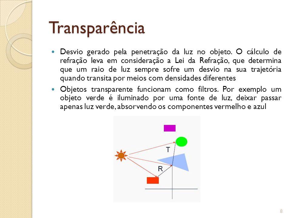 Referências http://www.tecmundo.com.br http://www.visgraf.impa.br http://www.ufrgs.br 19