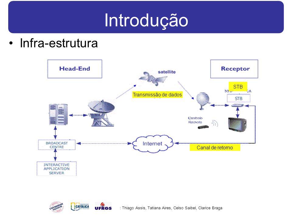 Introdução Infra-estrutura : Thiago Assis, Tatiana Aires, Celso Saibel, Clarice Braga Transmissão de dados Canal de retorno STB