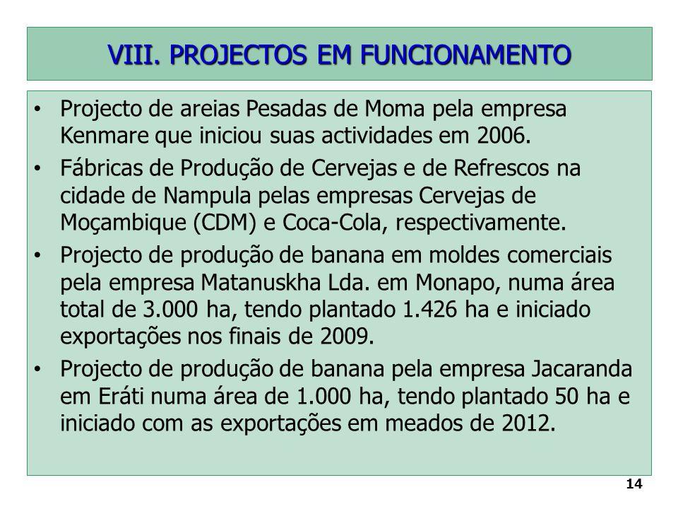 14 Projecto de areias Pesadas de Moma pela empresa Kenmare que iniciou suas actividades em 2006. Fábricas de Produção de Cervejas e de Refrescos na ci