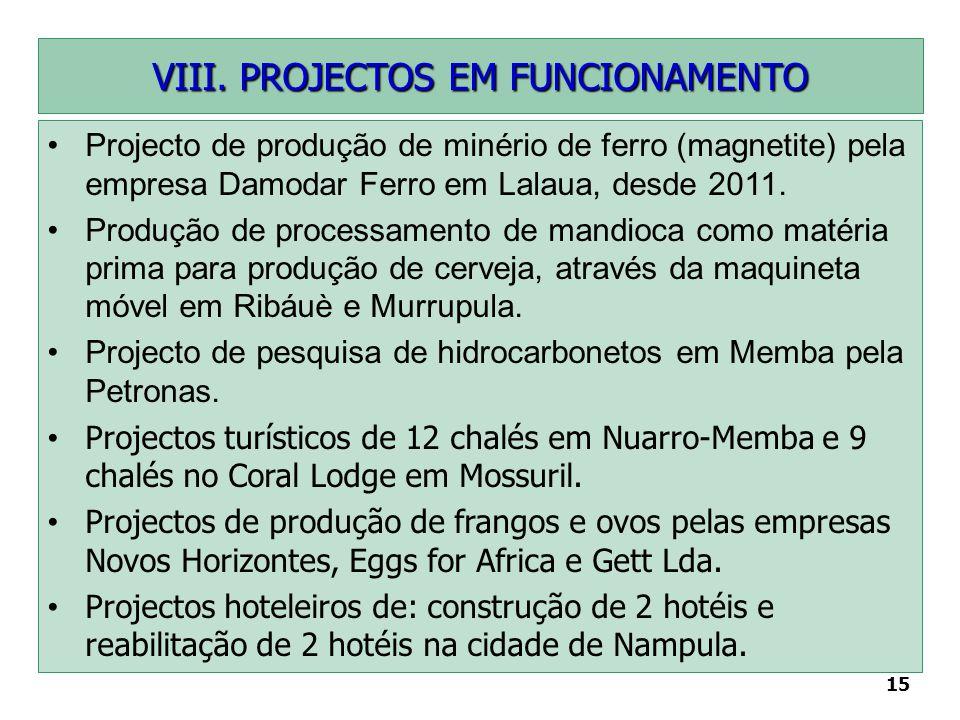 15 Projecto de produção de minério de ferro (magnetite) pela empresa Damodar Ferro em Lalaua, desde 2011. Produção de processamento de mandioca como m