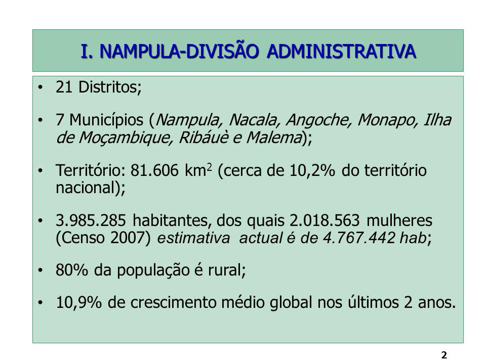 2 21 Distritos; 7 Municípios (Nampula, Nacala, Angoche, Monapo, Ilha de Moçambique, Ribáuè e Malema); Território: 81.606 km 2 (cerca de 10,2% do terri