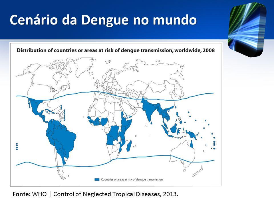 Número de papers em Dengue na base PubMed Fonte: Home - PubMed - NCBI , 2013