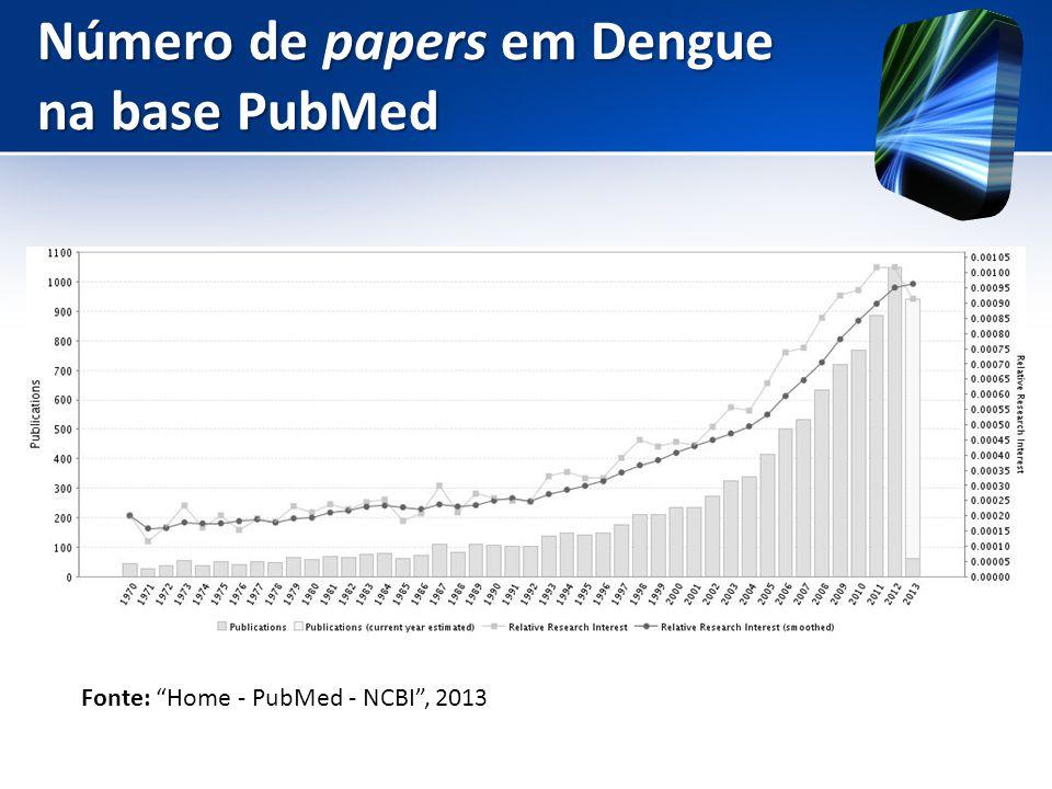 Mapa mundial de localização das instituições dos cientistas em Dengue nos últimos 40 anos Fonte: Home - PubMed - NCBI , 2013
