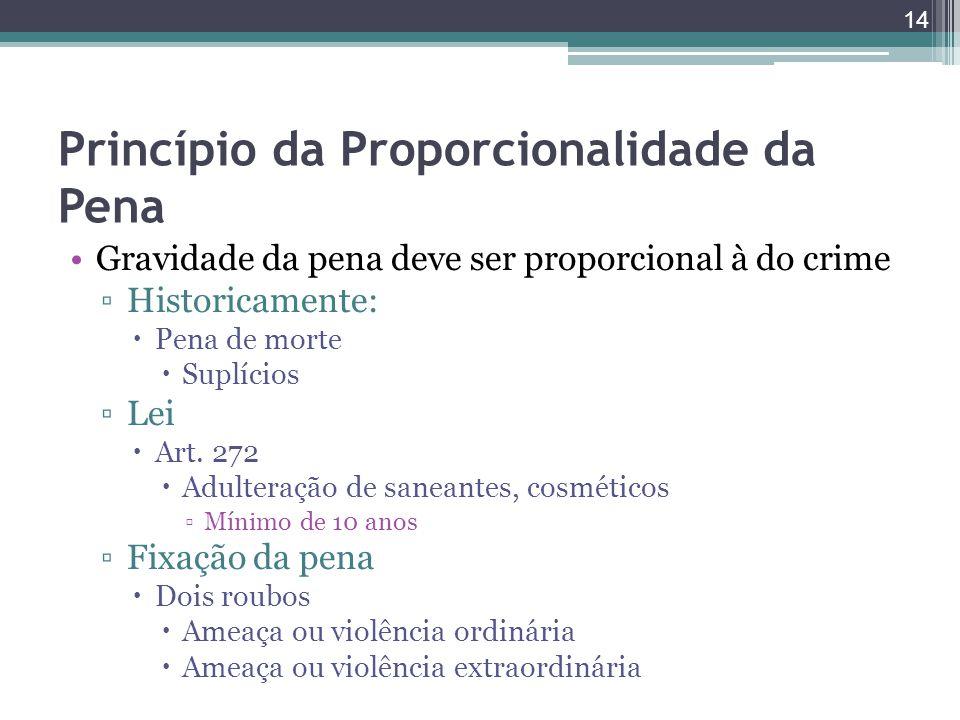 Princípio da Proporcionalidade da Pena Gravidade da pena deve ser proporcional à do crime ▫Historicamente:  Pena de morte  Suplícios ▫Lei  Art. 272