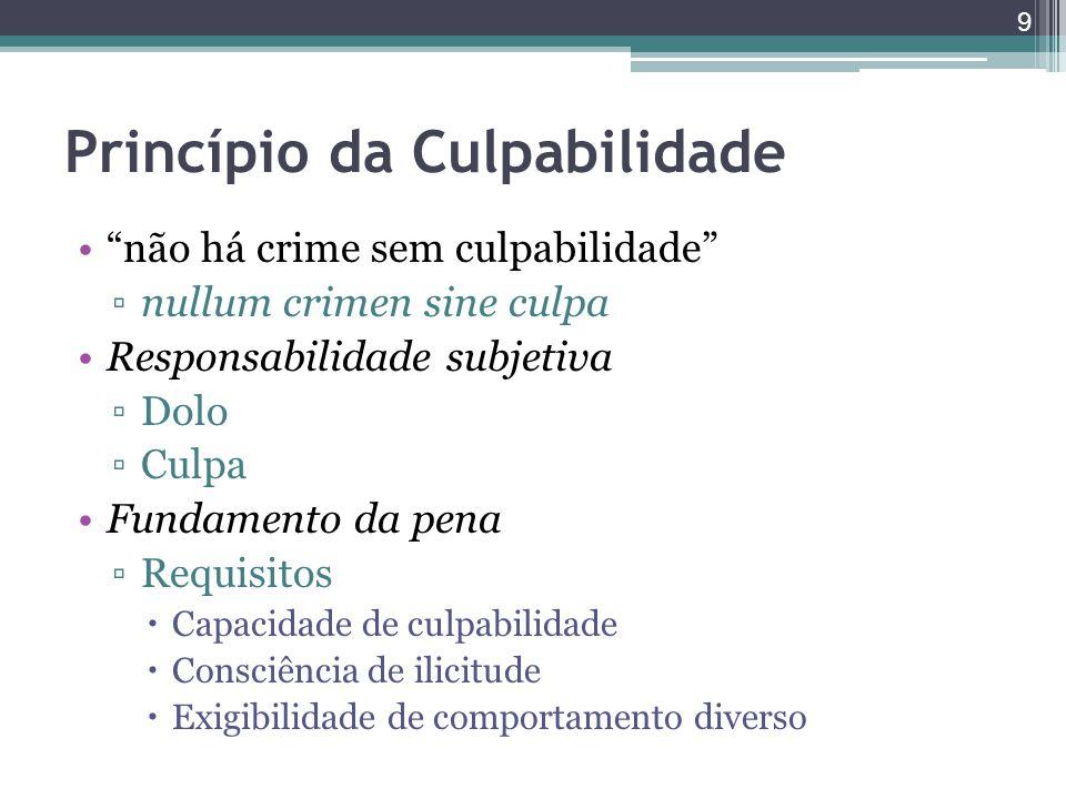 """Princípio da Culpabilidade """"não há crime sem culpabilidade"""" ▫nullum crimen sine culpa Responsabilidade subjetiva ▫Dolo ▫Culpa Fundamento da pena ▫Requ"""