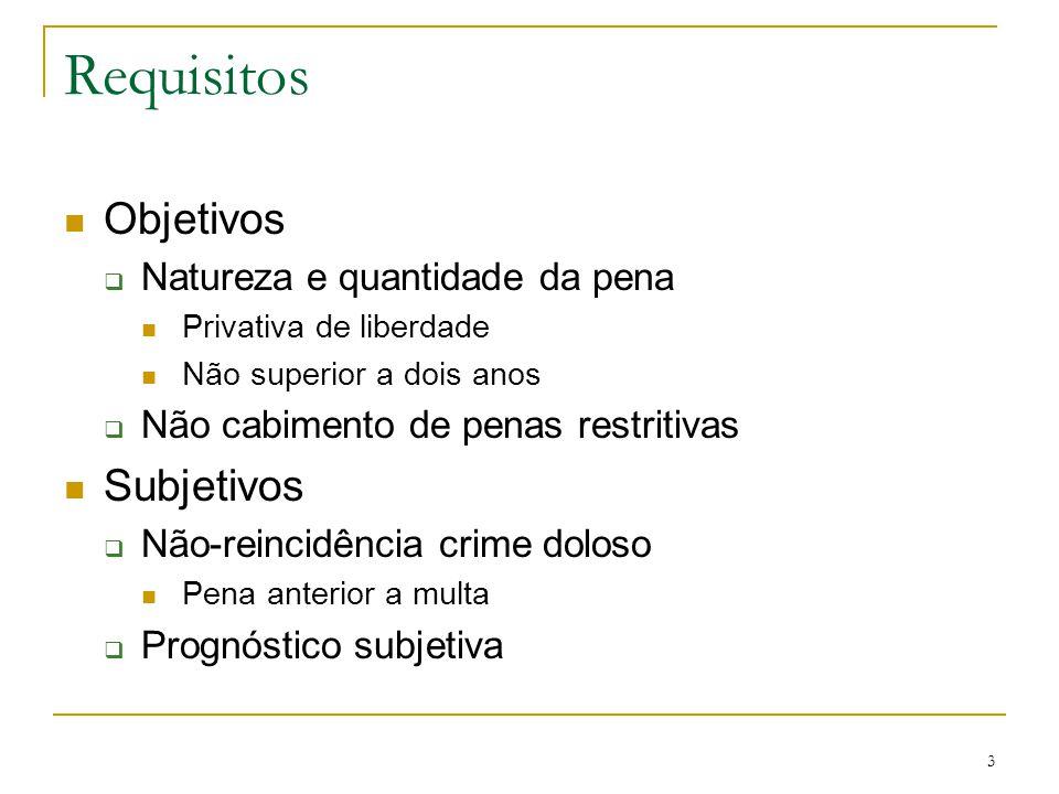 3 Requisitos Objetivos  Natureza e quantidade da pena Privativa de liberdade Não superior a dois anos  Não cabimento de penas restritivas Subjetivos