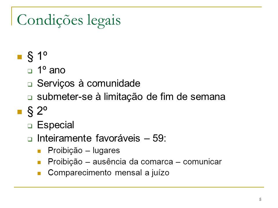 8 Condições legais § 1º  1º ano  Serviços à comunidade  submeter-se à limitação de fim de semana § 2º  Especial  Inteiramente favoráveis – 59: Pr