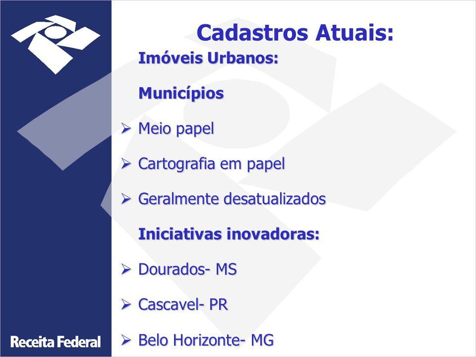Imóveis Urbanos: Municípios  Meio papel  Cartografia em papel  Geralmente desatualizados Iniciativas inovadoras:  Dourados- MS  Cascavel- PR  Belo Horizonte- MG Cadastros Atuais: