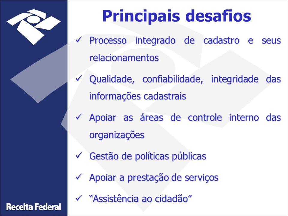 Processo integrado de cadastro e seus relacionamentos Processo integrado de cadastro e seus relacionamentos Qualidade, confiabilidade, integridade das
