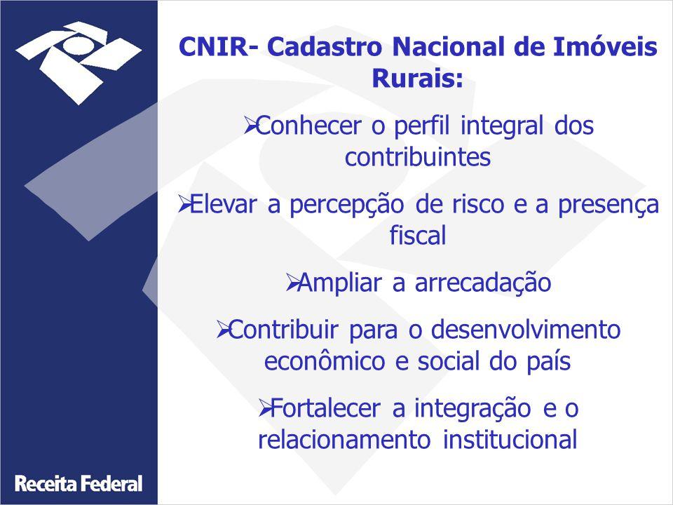 CNIR- Cadastro Nacional de Imóveis Rurais:  Conhecer o perfil integral dos contribuintes  Elevar a percepção de risco e a presença fiscal  Ampliar