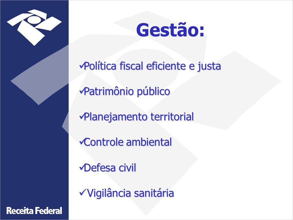 Gestão: Política fiscal eficiente e justa Política fiscal eficiente e justa Patrimônio público Patrimônio público Planejamento territorial Planejament