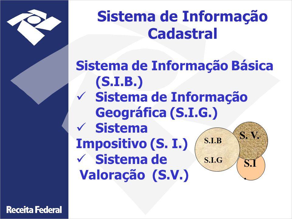Sistema de Informação Básica (S.I.B.) Sistema de Informação Geográfica (S.I.G.) Sistema Impositivo (S.