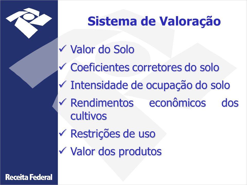 Valor do Solo Valor do Solo Coeficientes corretores do solo Coeficientes corretores do solo Intensidade de ocupação do solo Intensidade de ocupação do