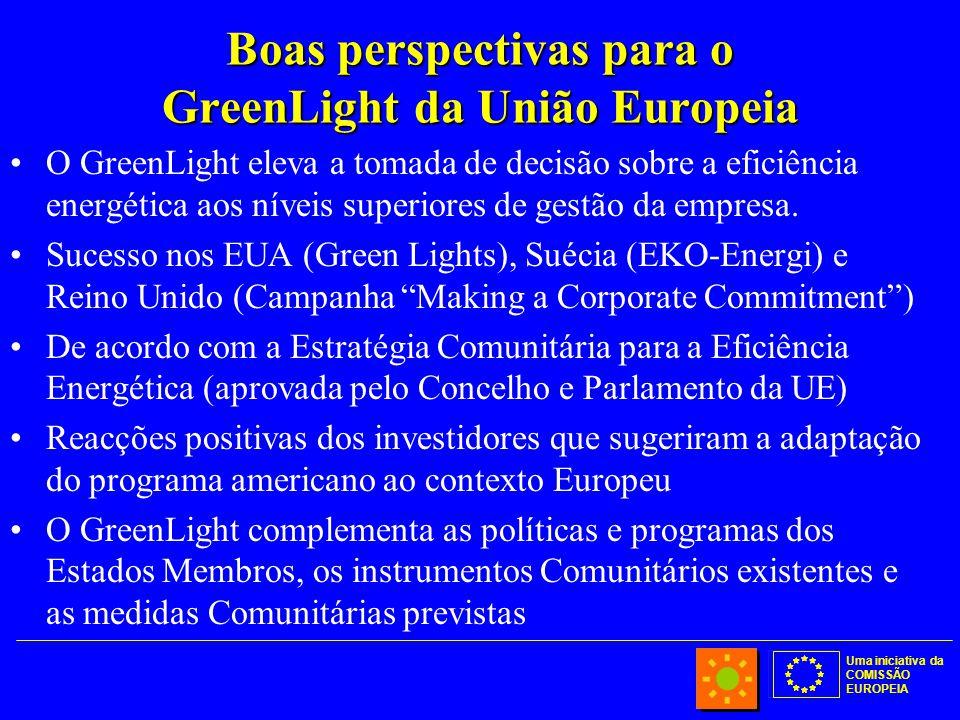 Uma iniciativa da COMISSÃO EUROPEIA Boas perspectivas para o GreenLight da União Europeia O GreenLight eleva a tomada de decisão sobre a eficiência energética aos níveis superiores de gestão da empresa.