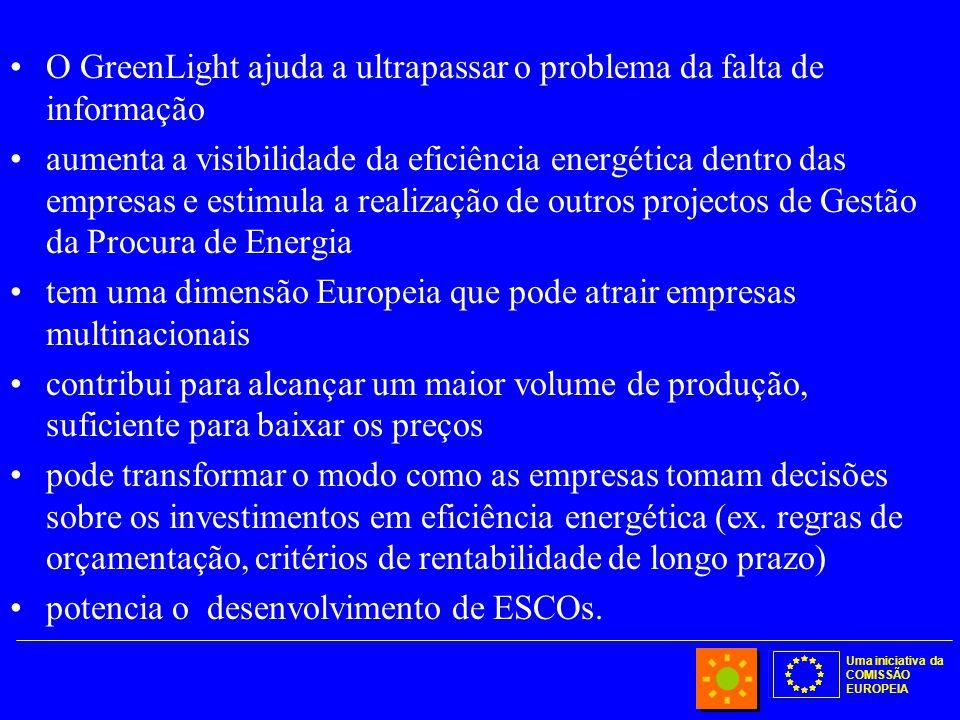 Uma iniciativa da COMISSÃO EUROPEIA O GreenLight ajuda a ultrapassar o problema da falta de informação aumenta a visibilidade da eficiência energética dentro das empresas e estimula a realização de outros projectos de Gestão da Procura de Energia tem uma dimensão Europeia que pode atrair empresas multinacionais contribui para alcançar um maior volume de produção, suficiente para baixar os preços pode transformar o modo como as empresas tomam decisões sobre os investimentos em eficiência energética (ex.