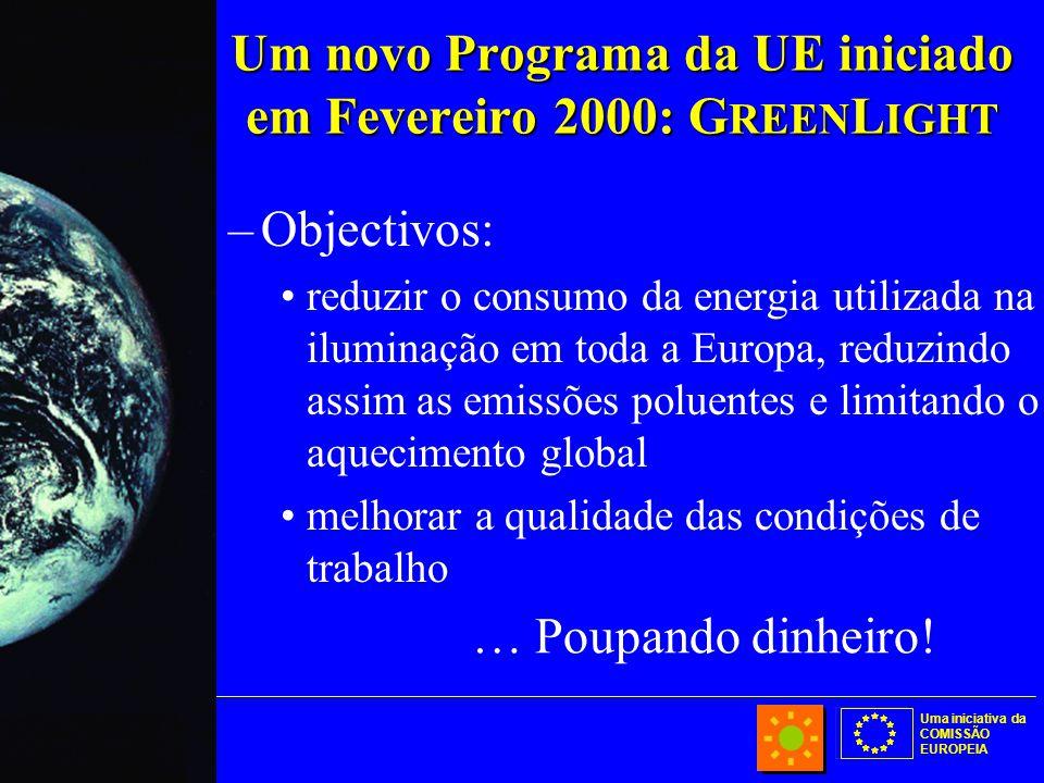 Uma iniciativa da COMISSÃO EUROPEIA  Torne-se mais competitivo 72 luminárias de 2 x 40W Potência instalada = 7,7 kW Sem reflector Balastro magnético Controlo manual Nível de luz: só 90 lux Consumo: 15.500 kWh/ano 60 luminárias de 1 x 58W (6507 Euro) 3,3 kW Reflector espelhado Balastro electrónico Controlo gradual de acordo com a luz natural 280 lux 5.800 kWh/ano ANTESDEPOIS EXEMPLO