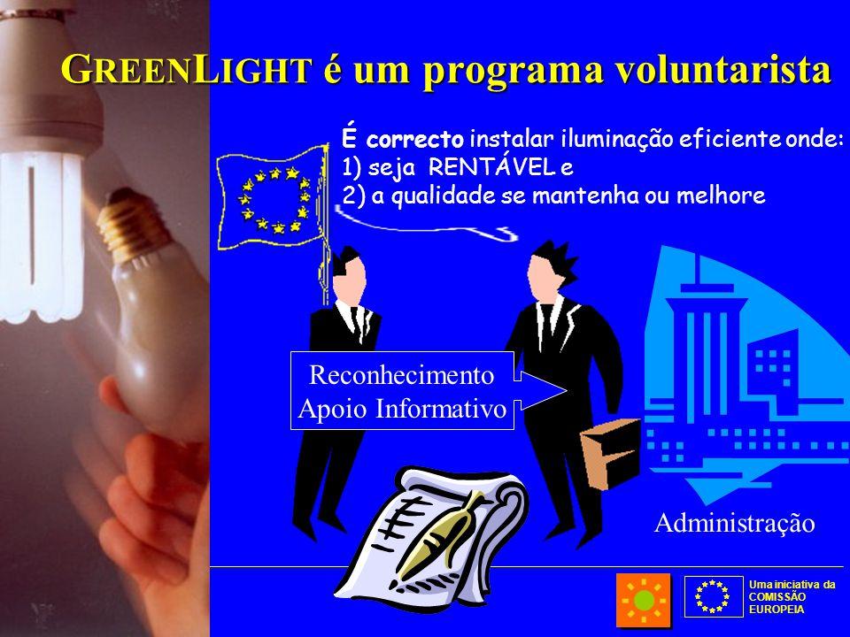 Uma iniciativa da COMISSÃO EUROPEIA É correcto instalar iluminação eficiente onde: 1) seja RENTÁVEL e 2) a qualidade se mantenha ou melhore Administração Reconhecimento Apoio Informativo G REEN L IGHT é um programa voluntarista