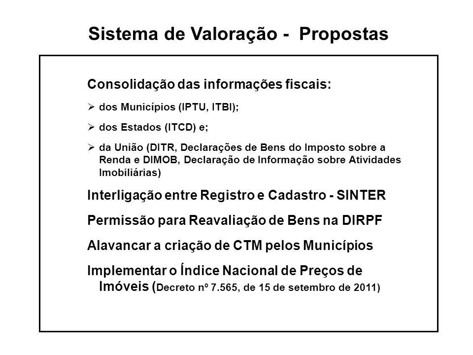 Sistema de Valoração - Propostas Consolidação das informações fiscais:  dos Municípios (IPTU, ITBI);  dos Estados (ITCD) e;  da União (DITR, Declarações de Bens do Imposto sobre a Renda e DIMOB, Declaração de Informação sobre Atividades Imobiliárias) Interligação entre Registro e Cadastro - SINTER Permissão para Reavaliação de Bens na DIRPF Alavancar a criação de CTM pelos Municípios Implementar o Índice Nacional de Preços de Imóveis ( Decreto nº 7.565, de 15 de setembro de 2011)