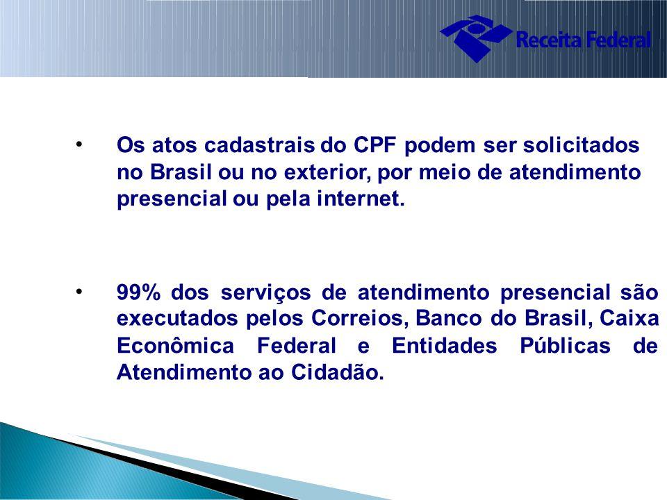 Os atos cadastrais do CPF podem ser solicitados no Brasil ou no exterior, por meio de atendimento presencial ou pela internet.