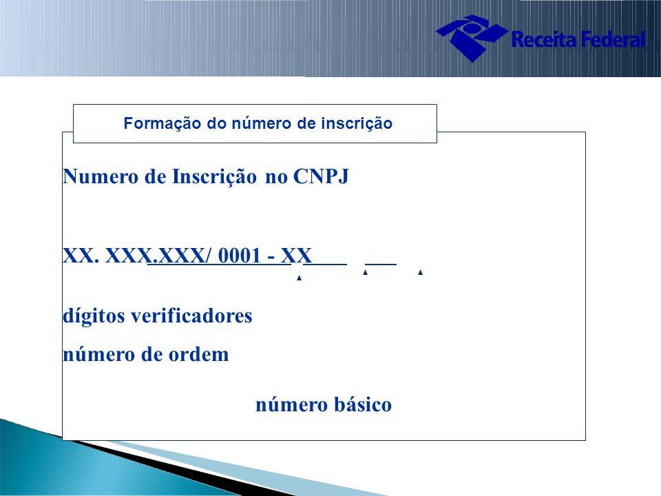 Formação do número de inscrição Numero de Inscrição no CNPJ XX.