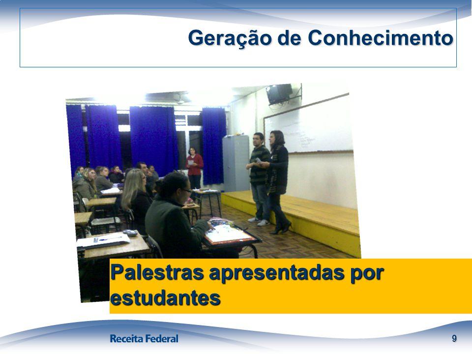 Geração de Conhecimento 9 Palestras apresentadas por estudantes