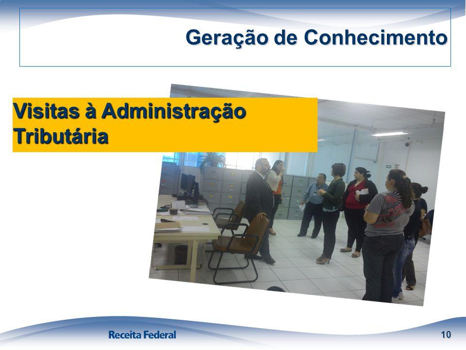 Geração de Conhecimento 10 Visitas à Administração Tributária