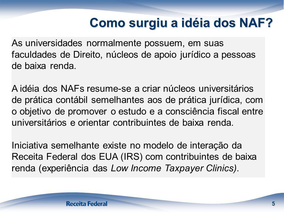 Como surgiu a idéia dos NAF? 5 As universidades normalmente possuem, em suas faculdades de Direito, núcleos de apoio jurídico a pessoas de baixa renda
