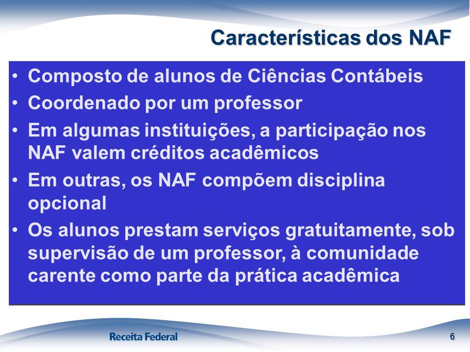 Características dos NAF 6 Composto de alunos de Ciências Contábeis Coordenado por um professor Em algumas instituições, a participação nos NAF valem c