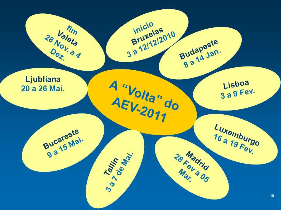 "10 A ""Volta"" do AEV-2011 fim Valeta 28 Nov. a 4 Dez. Luxemburgo 16 a 19 Fev. Ljubliana 20 a 26 Mai. Tallin 3 a 7 de Mai. início Bruxelas 3 a 12/12/201"