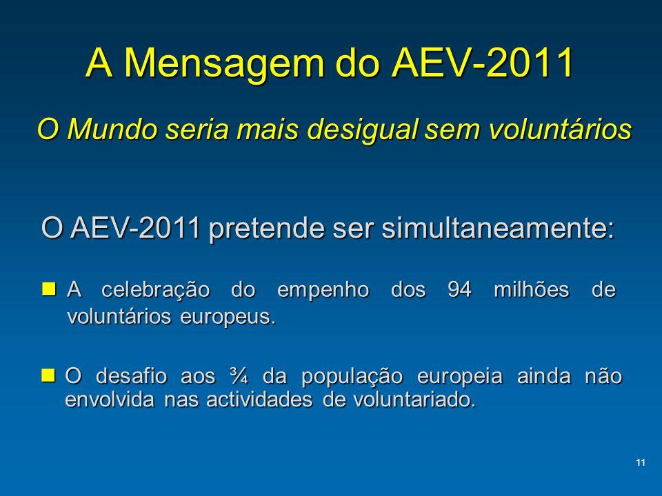 11 A Mensagem do AEV-2011 O desafio aos ¾ da população europeia ainda não envolvida nas actividades de voluntariado. O desafio aos ¾ da população euro