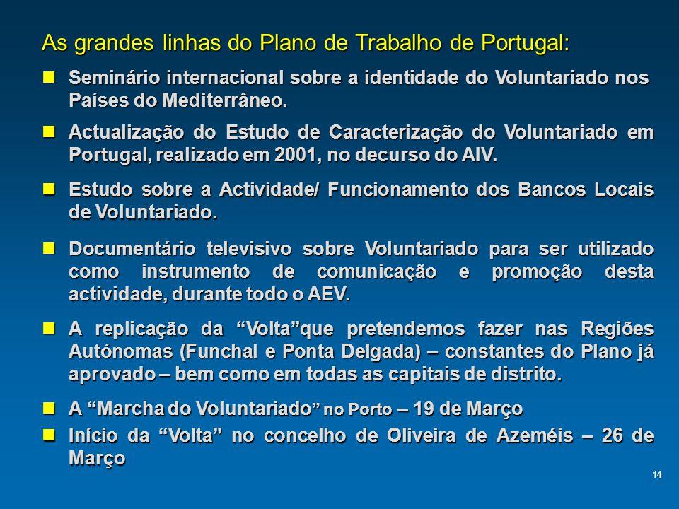 14 As grandes linhas do Plano de Trabalho de Portugal: Seminário internacional sobre a identidade do Voluntariado nos Países do Mediterrâneo. Seminári
