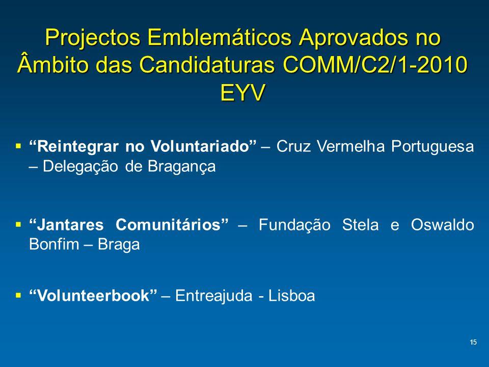 """15 Projectos Emblemáticos Aprovados no Âmbito das Candidaturas COMM/C2/1-2010 EYV  """"Reintegrar no Voluntariado"""" – Cruz Vermelha Portuguesa – Delegaçã"""