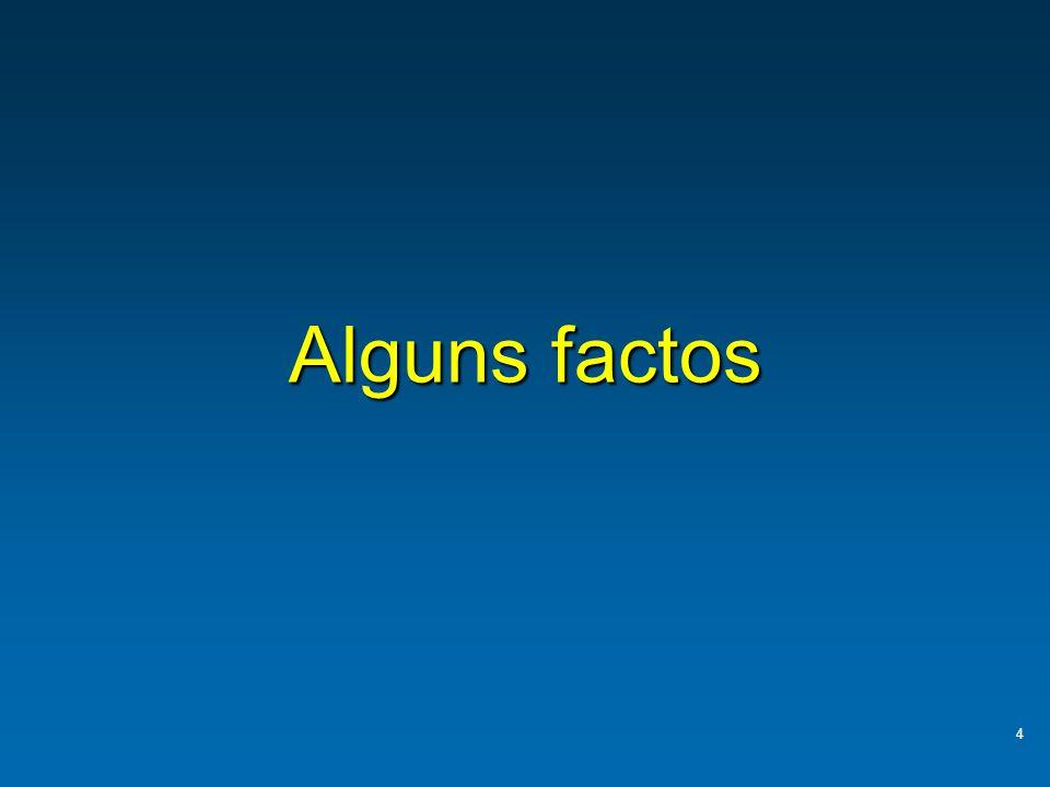 Alguns factos 4
