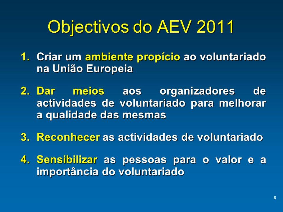 Objectivos do AEV 2011 1.Criar um ambiente propício ao voluntariado na União Europeia 2.Dar meios aos organizadores de actividades de voluntariado par