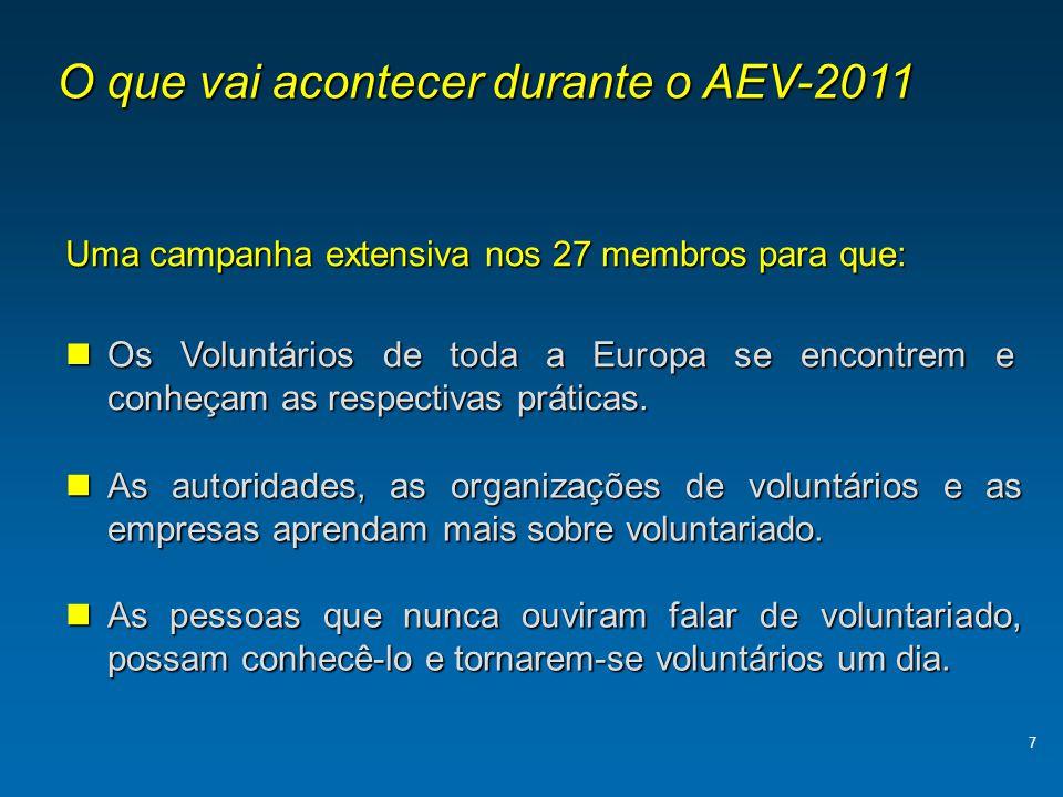 7 O que vai acontecer durante o AEV-2011 Uma campanha extensiva nos 27 membros para que: Os Voluntários de toda a Europa se encontrem e conheçam as re