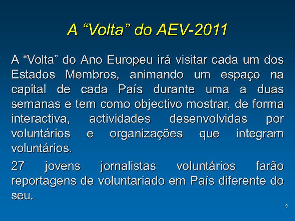 """9 A """"Volta"""" do Ano Europeu irá visitar cada um dos Estados Membros, animando um espaço na capital de cada País durante uma a duas semanas e tem como o"""