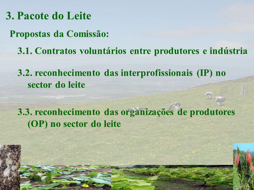3. Pacote do Leite Propostas da Comissão: 3.1. Contratos voluntários entre produtores e indústria 3.2. reconhecimento das interprofissionais (IP) no s