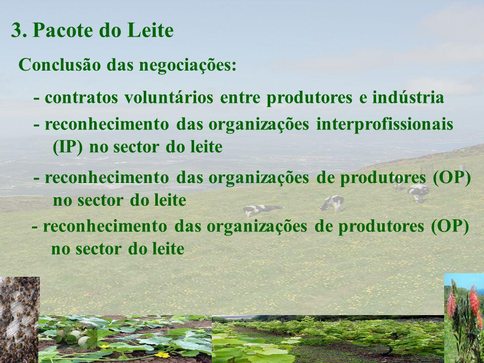 3. Pacote do Leite Conclusão das negociações: - contratos voluntários entre produtores e indústria - reconhecimento das organizações interprofissionai