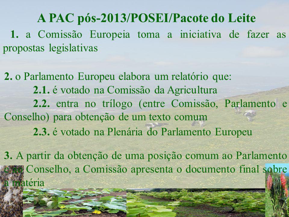 A PAC pós-2013/POSEI/Pacote do Leite 1. a Comissão Europeia toma a iniciativa de fazer as propostas legislativas 2. o Parlamento Europeu elabora um re