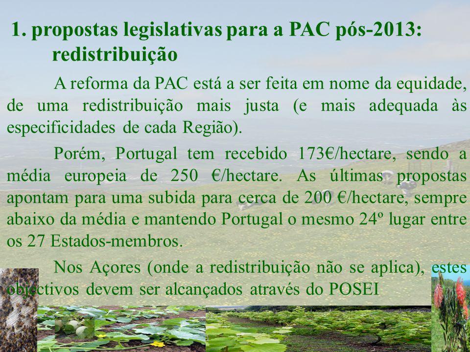 1. propostas legislativas para a PAC pós-2013: redistribuição A reforma da PAC está a ser feita em nome da equidade, de uma redistribuição mais justa