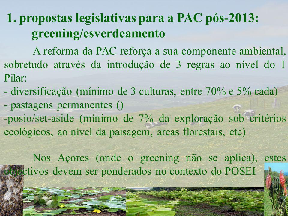 1. propostas legislativas para a PAC pós-2013: greening/esverdeamento A reforma da PAC reforça a sua componente ambiental, sobretudo através da introd