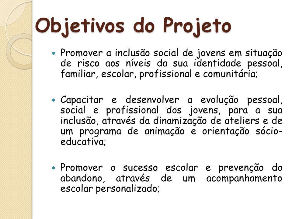 Objetivos do Projeto Promover a inclusão social de jovens em situação de risco aos níveis da sua identidade pessoal, familiar, escolar, profissional e