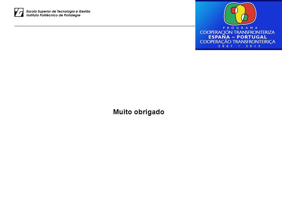 Luiz Rodrigues – ESTG do IPP Muito obrigado