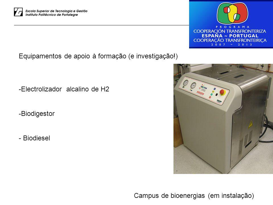 Luiz Rodrigues – ESTG do IPP Equipamentos de apoio à formação (e investigação!) -Electrolizador alcalino de H2 -Biodigestor - Biodiesel Campus de bioenergias (em instalação)